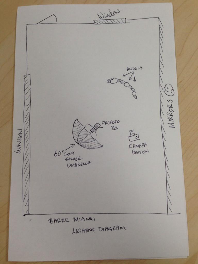Barre Miami Lighting Diagram